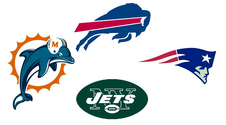 2015 NFL Trade/Free Agency Moves: AFC East Spotlight