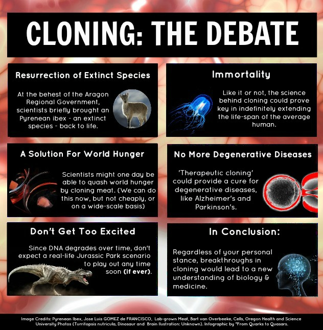 human cloning the future of medical science Human cloning has been used to create stem cells for adults for the first time in a breakthrough which could lead to tissue and organs being regrown using the cloning technique which produced .